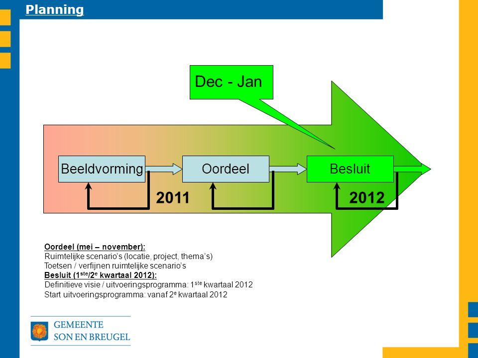 2011 2012 BeeldvormingBesluitOordeel Dec - Jan Planning Oordeel (mei – november): Ruimtelijke scenario's (locatie, project, thema's) Toetsen / verfijnen ruimtelijke scenario's Besluit (1 ste /2 e kwartaal 2012): Definitieve visie / uitvoeringsprogramma: 1 ste kwartaal 2012 Start uitvoeringsprogramma: vanaf 2 e kwartaal 2012