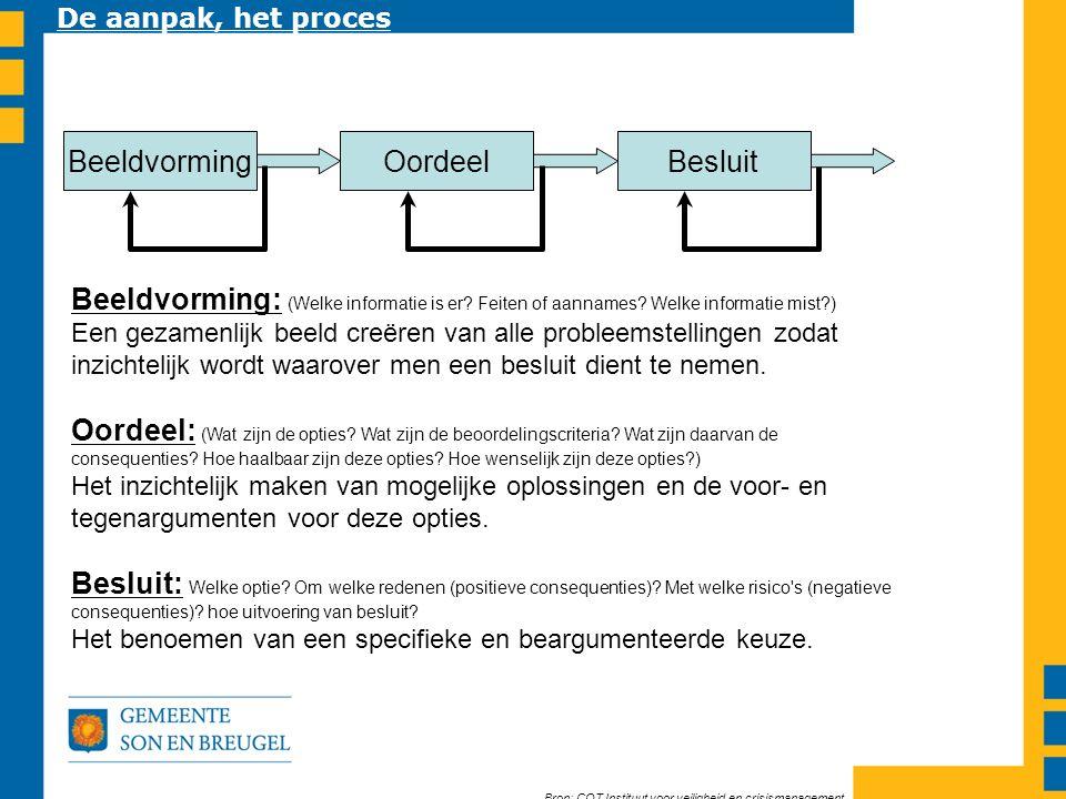 De aanpak, het proces BeeldvormingBesluitOordeel Beeldvorming: (Welke informatie is er.
