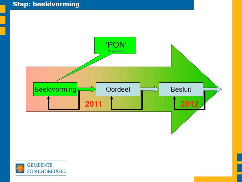 Stap: beeldvorming 2011 2012 BeeldvormingBesluitOordeel 'PON' Breugel Leeft