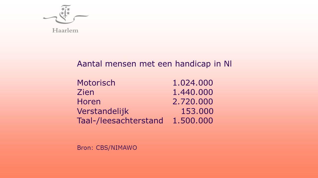 Aantal mensen met een handicap in Nl Motorisch1.024.000 Zien1.440.000 Horen2.720.000 Verstandelijk 153.000 Taal-/leesachterstand1.500.000 Bron: CBS/NI