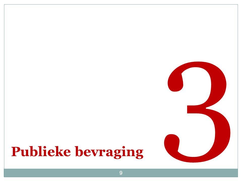 Een publieke bevraging bevestigt het belang van de openbare dienstverlening door bpost  In mei 2015 werd op vraag van de Belgische Staat door een marktonderzoeksbureau een publieke bevraging georganiseerd om na te gaan of de volgende door bpost verleende openbaren diensten voldoen aan de noden van de Belgische bevolking.