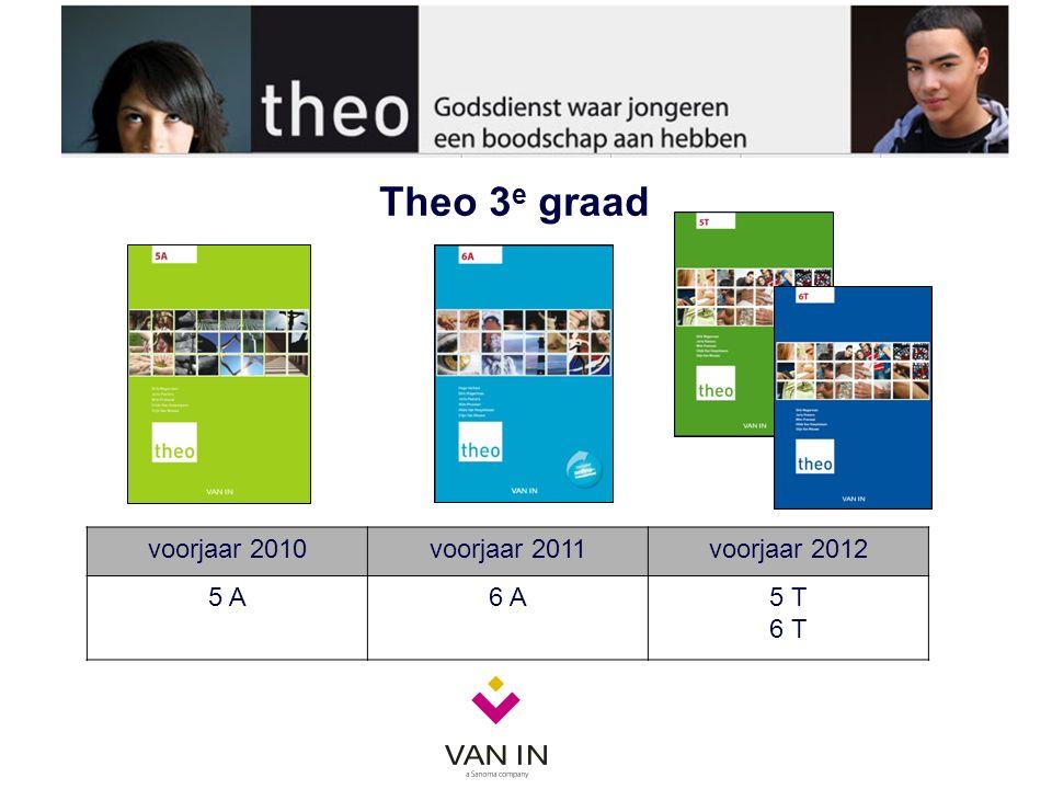 Theo 3 e graad voorjaar 2010voorjaar 2011voorjaar 2012 5 A6 A5 T 6 T
