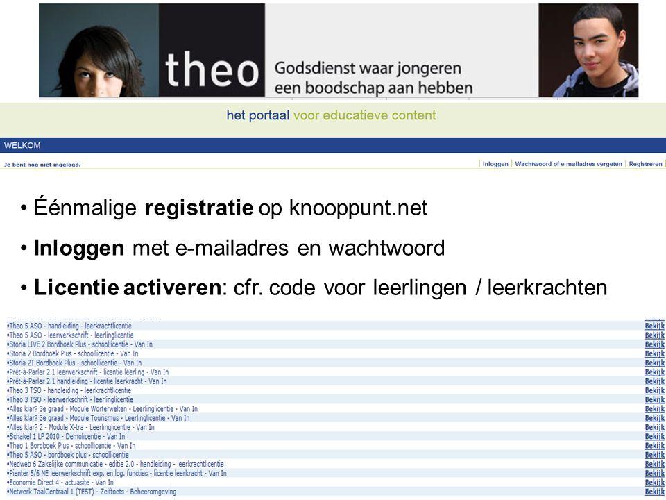 Éénmalige registratie op knooppunt.net Inloggen met e-mailadres en wachtwoord Licentie activeren: cfr. code voor leerlingen / leerkrachten