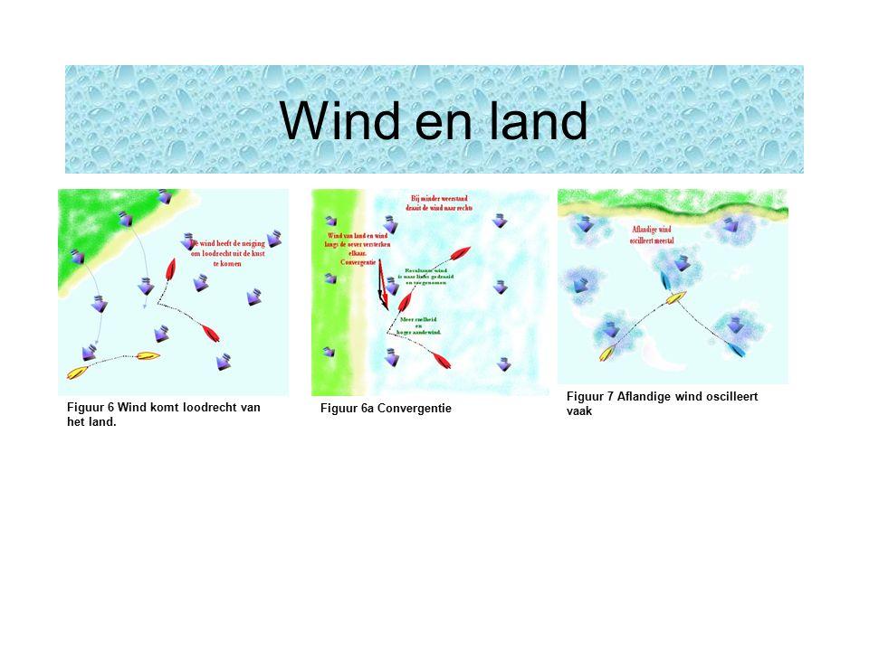Wind en land Figuur 6 Wind komt loodrecht van het land.