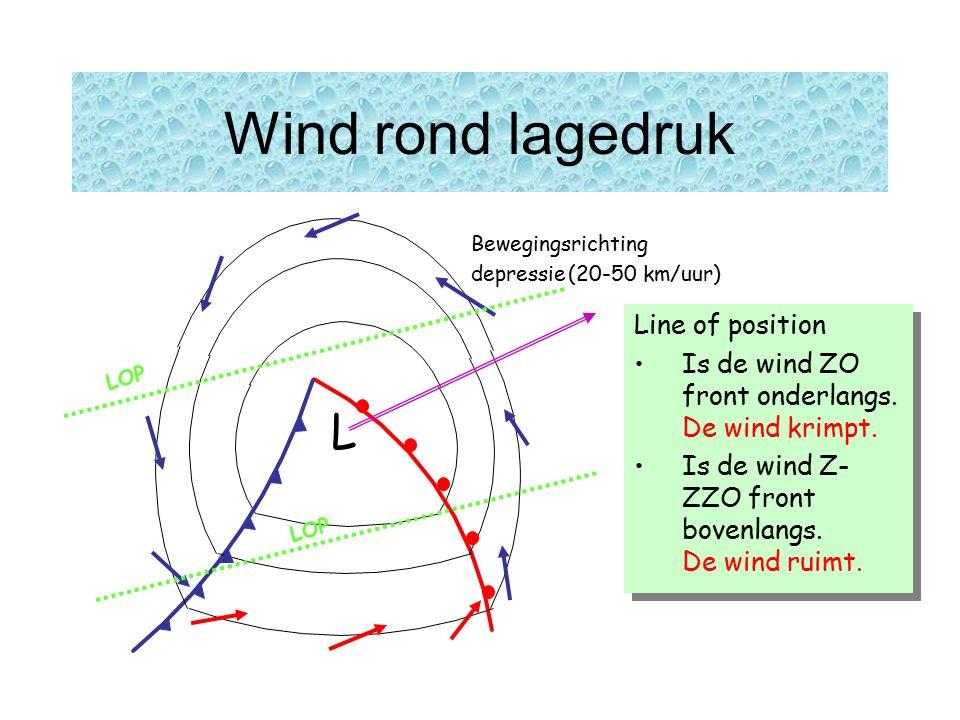 Wind rond lagedruk Bewegingsrichting depressie (20-50 km/uur) L LOP Line of position Is de wind ZO front onderlangs.