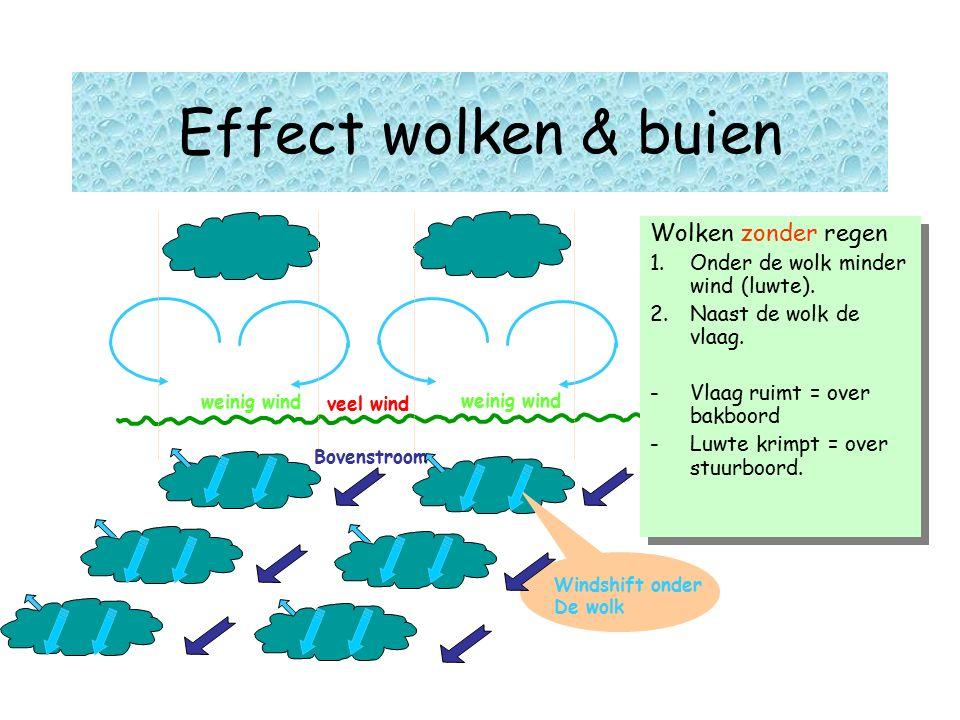 Effect wolken & buien weinig wind veel wind weinig wind Bovenstroom Windshift onder De wolk Wolken zonder regen 1.Onder de wolk minder wind (luwte).