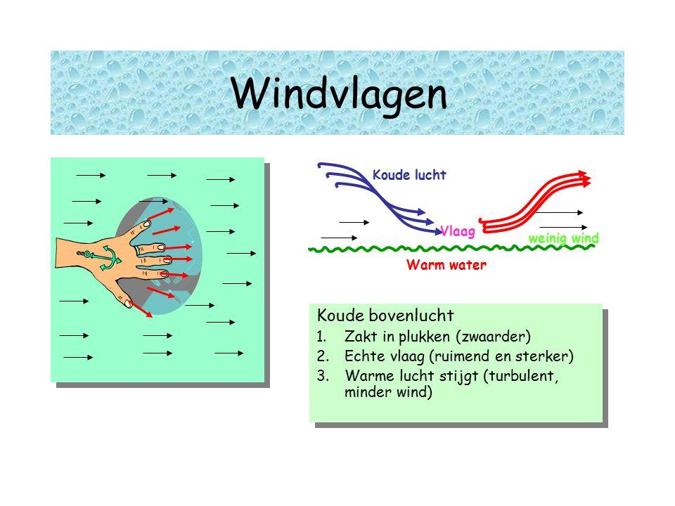 Windvlagen weinig wind Koude bovenlucht 1.Zakt in plukken (zwaarder) 2.Echte vlaag (ruimend en sterker) 3.Warme lucht stijgt (turbulent, minder wind) Koude bovenlucht 1.Zakt in plukken (zwaarder) 2.Echte vlaag (ruimend en sterker) 3.Warme lucht stijgt (turbulent, minder wind) Warm water Koude lucht Vlaag
