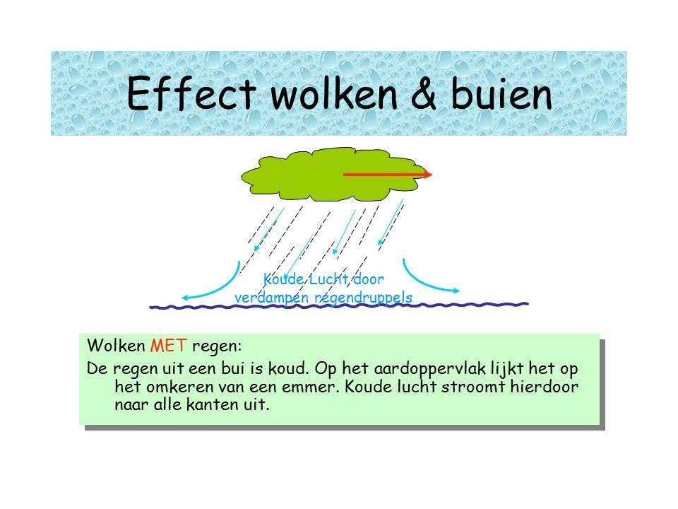 Effect wolken & buien Koude Lucht door verdampen regendruppels Wolken MET regen: De regen uit een bui is koud.