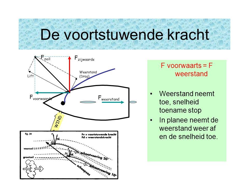 De voortstuwende kracht F voorwaarts = F weerstand Weerstand neemt toe, snelheid toename stop In planee neemt de weerstand weer af en de snelheid toe.