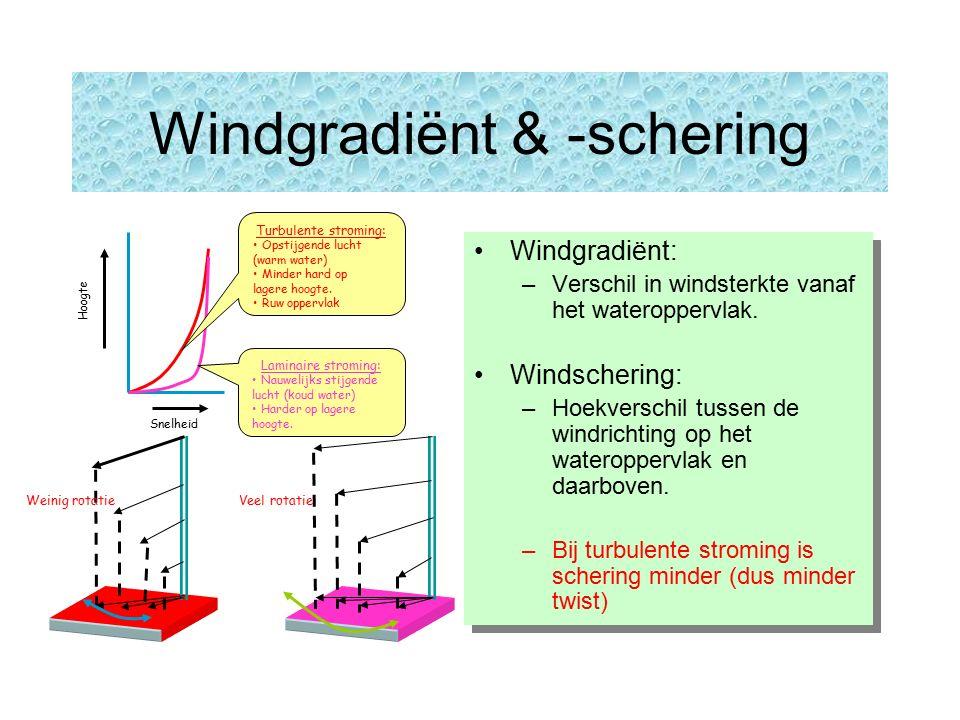 Effect van krimpen VLAAG: RUIMT 10 40% SNELLER o over SB 7 verschil schijnbare wind o over BB 16 verschil schijnbare wind o