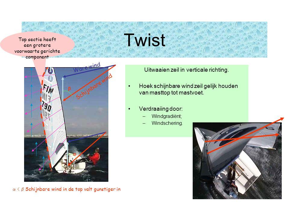 Twist Uitwaaien zeil in verticale richting.