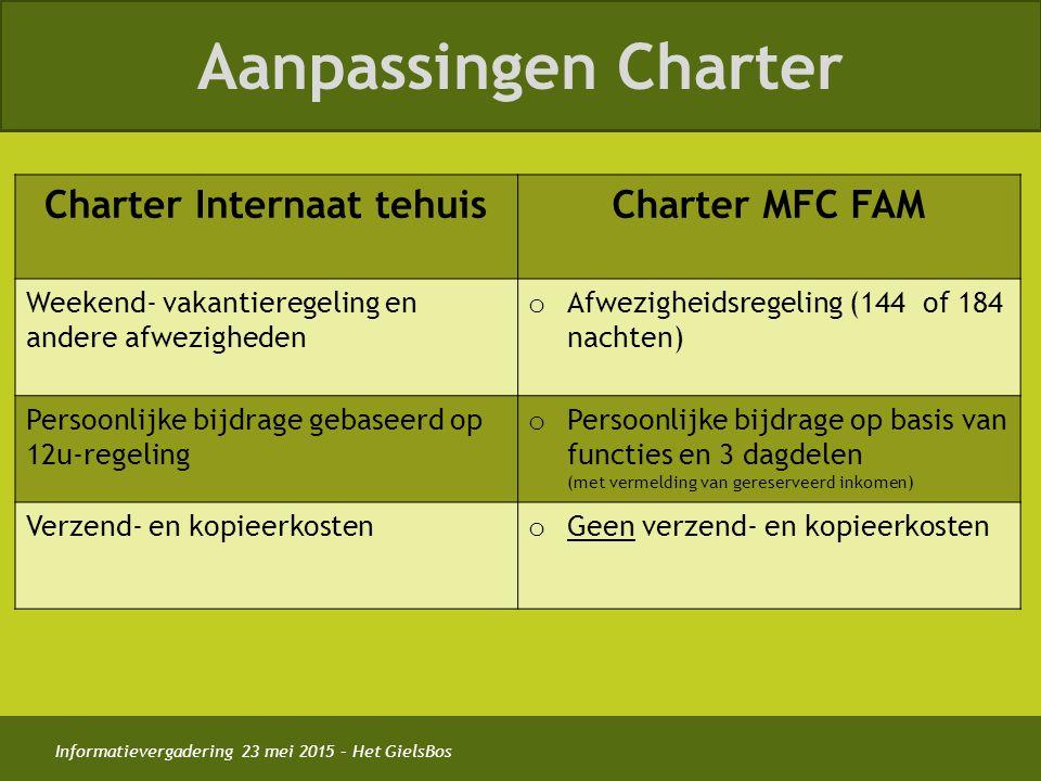 Informatievergadering 23 mei 2015 – Het GielsBos Aanpassingen Charter Charter Internaat tehuisCharter MFC FAM Weekend- vakantieregeling en andere afwezigheden o Afwezigheidsregeling (144 of 184 nachten) Persoonlijke bijdrage gebaseerd op 12u-regeling o Persoonlijke bijdrage op basis van functies en 3 dagdelen (met vermelding van gereserveerd inkomen) Verzend- en kopieerkosten o Geen verzend- en kopieerkosten