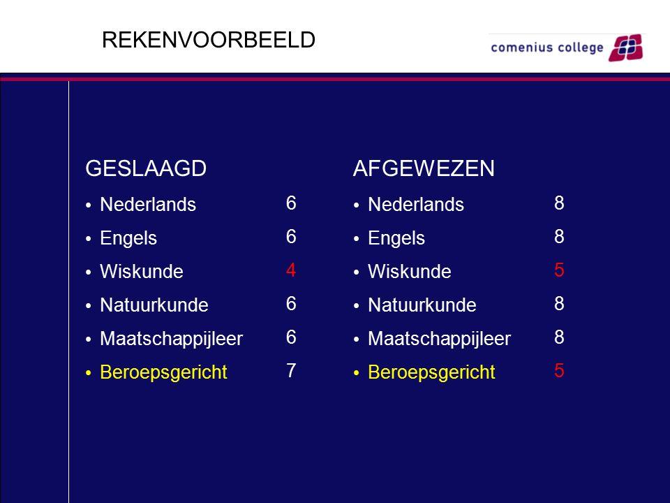 REKENVOORBEELD GESLAAGD Nederlands Engels Wiskunde Natuurkunde Maatschappijleer Beroepsgericht AFGEWEZEN Nederlands Engels Wiskunde Natuurkunde Maatschappijleer Beroepsgericht 6 6 4 6 6 7 8 8 5 8 8 5