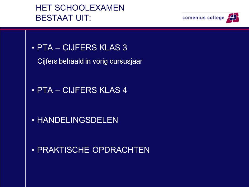 HET SCHOOLEXAMEN BESTAAT UIT: PTA – CIJFERS KLAS 3 Cijfers behaald in vorig cursusjaar PTA – CIJFERS KLAS 4 HANDELINGSDELEN PRAKTISCHE OPDRACHTEN