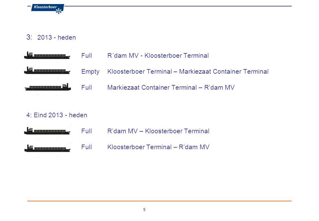 5 3: 2013 - heden Full R´dam MV - Kloosterboer Terminal Empty Kloosterboer Terminal – Markiezaat Container Terminal FullMarkiezaat Container Terminal – R'dam MV 4: Eind 2013 - heden FullR'dam MV – Kloosterboer Terminal FullKloosterboer Terminal – R'dam MV