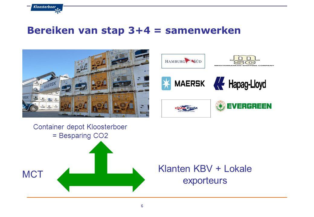 6 Bereiken van stap 3+4 = samenwerken Container depot Kloosterboer = Besparing CO2 MCT Klanten KBV + Lokale exporteurs