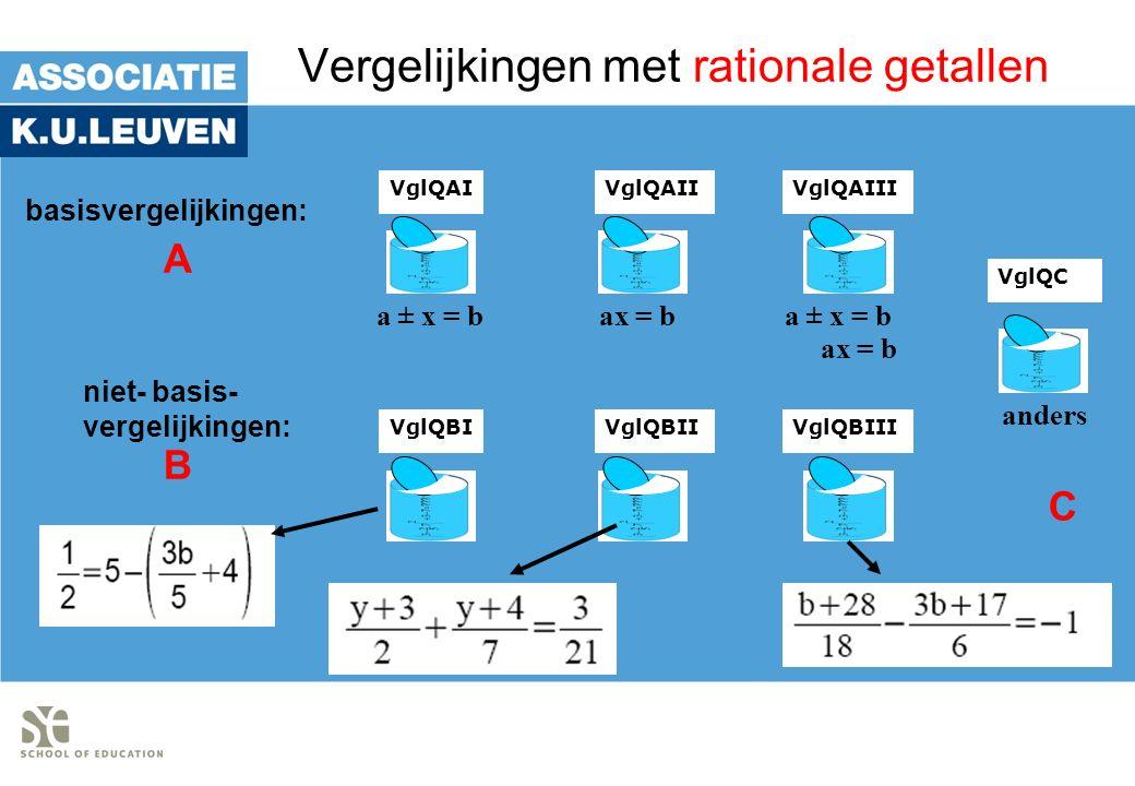 Vergelijkingen met rationale getallen basisvergelijkingen: a ± x = bax = ba ± x = b ax = b anders VglQAIVglQAII VglQC VglQAIII niet- basis- vergelijkingen: VglQBIVglQBIIVglQBIII A B C