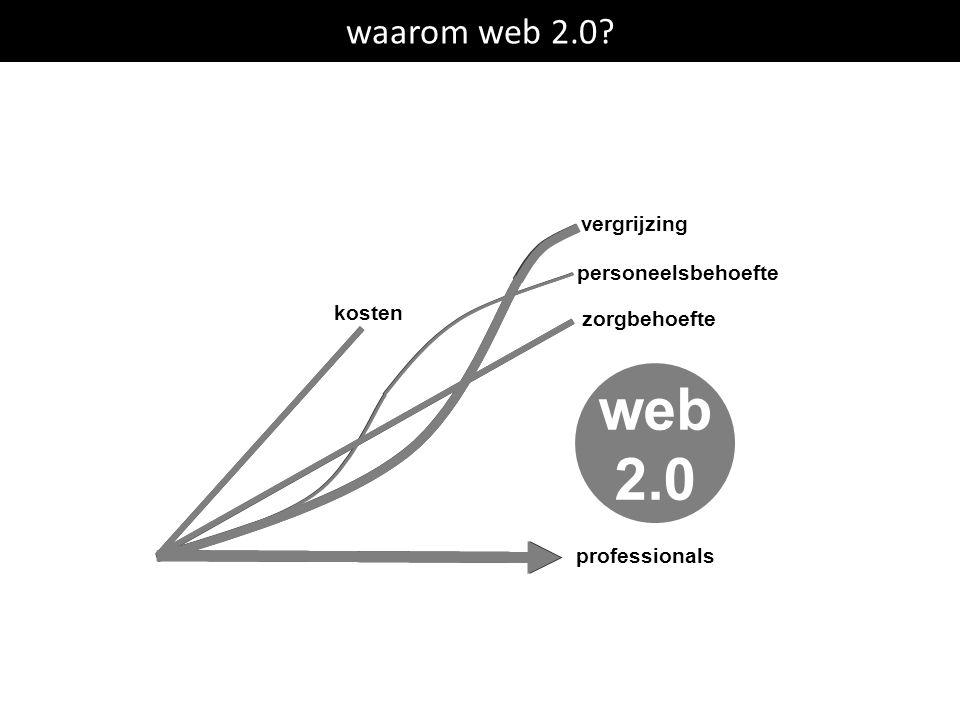 waarom web 2.0? web 2.0 zorgbehoefte personeelsbehoefte kosten professionals vergrijzing