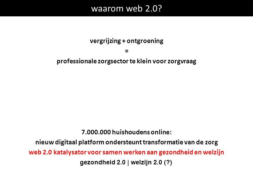 waarom web 2.0? vergrijzing + ontgroening = professionale zorgsector te klein voor zorgvraag 7.000.000 huishoudens online: nieuw digitaal platform ond