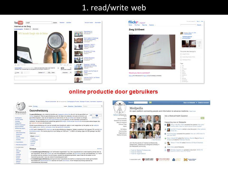 1. read/write web online productie door gebruikers