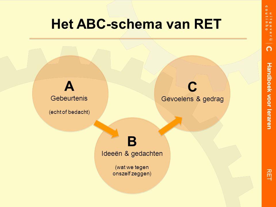 A Gebeurtenis (echt of bedacht) C Gevoelens & gedrag B Ideeën & gedachten (wat we tegen onszelf zeggen) Het ABC-schema van RET Handboek voor leraren RET