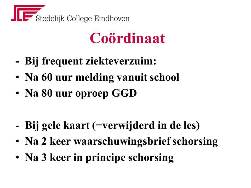 Coördinaat - Bij frequent ziekteverzuim: Na 60 uur melding vanuit school Na 80 uur oproep GGD -Bij gele kaart (=verwijderd in de les) Na 2 keer waarsc
