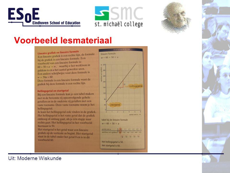 Voorbeeld lesmateriaal Uit: Moderne Wiskunde