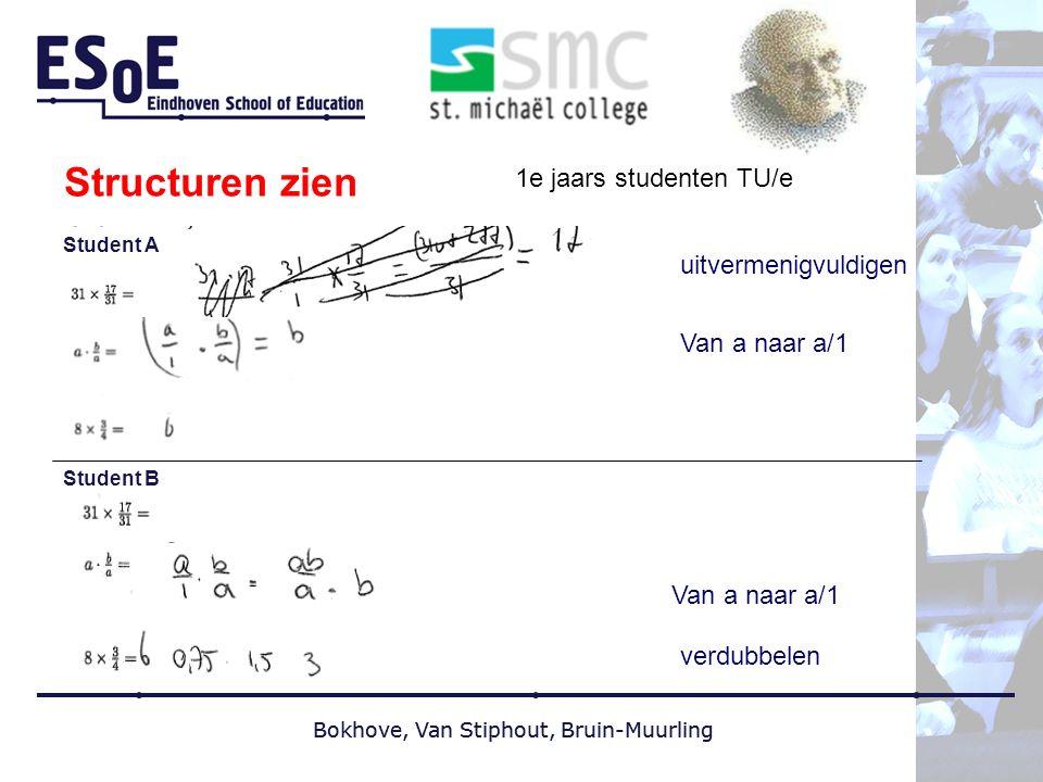 Structuren zien Student A Student B verdubbelen Van a naar a/1 uitvermenigvuldigen Van a naar a/1 1e jaars studenten TU/e Bokhove, Van Stiphout, Bruin-Muurling