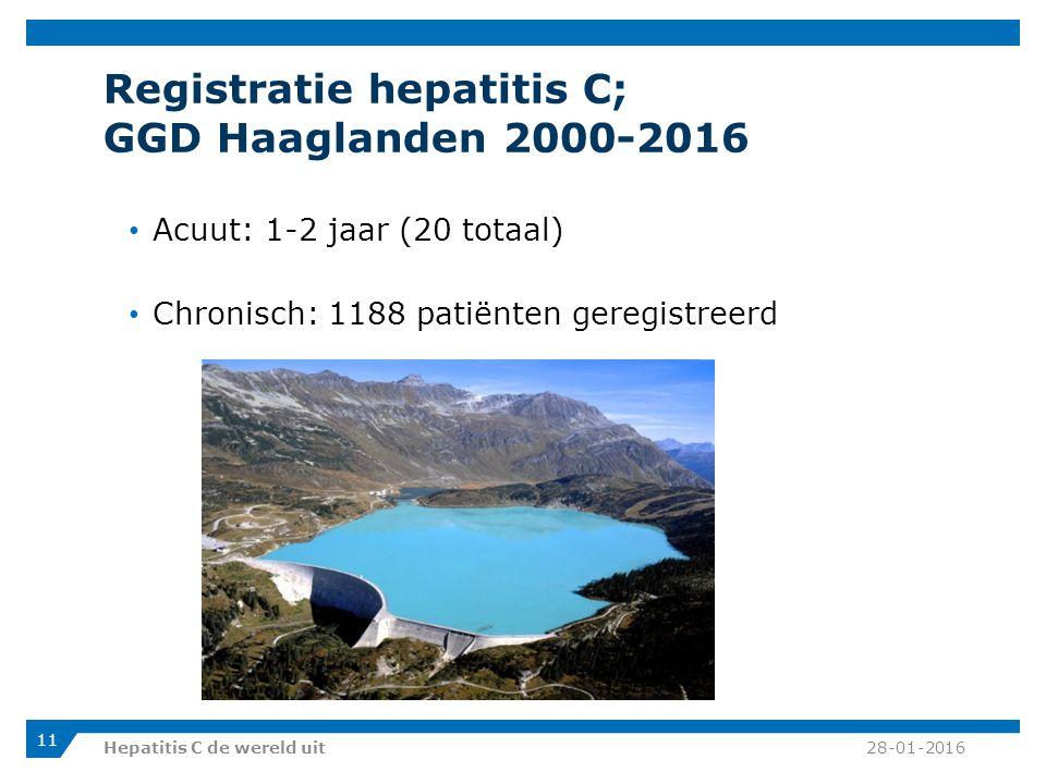 Registratie hepatitis C; GGD Haaglanden 2000-2016 Acuut: 1-2 jaar (20 totaal) Chronisch: 1188 patiënten geregistreerd 28-01-2016Hepatitis C de wereld uit 11