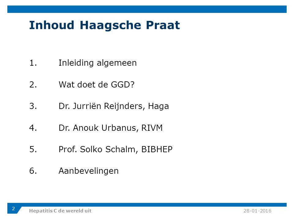 Inhoud Haagsche Praat 1.Inleiding algemeen 2.Wat doet de GGD? 3.Dr. Jurriën Reijnders, Haga 4.Dr. Anouk Urbanus, RIVM 5.Prof. Solko Schalm, BIBHEP 6.A