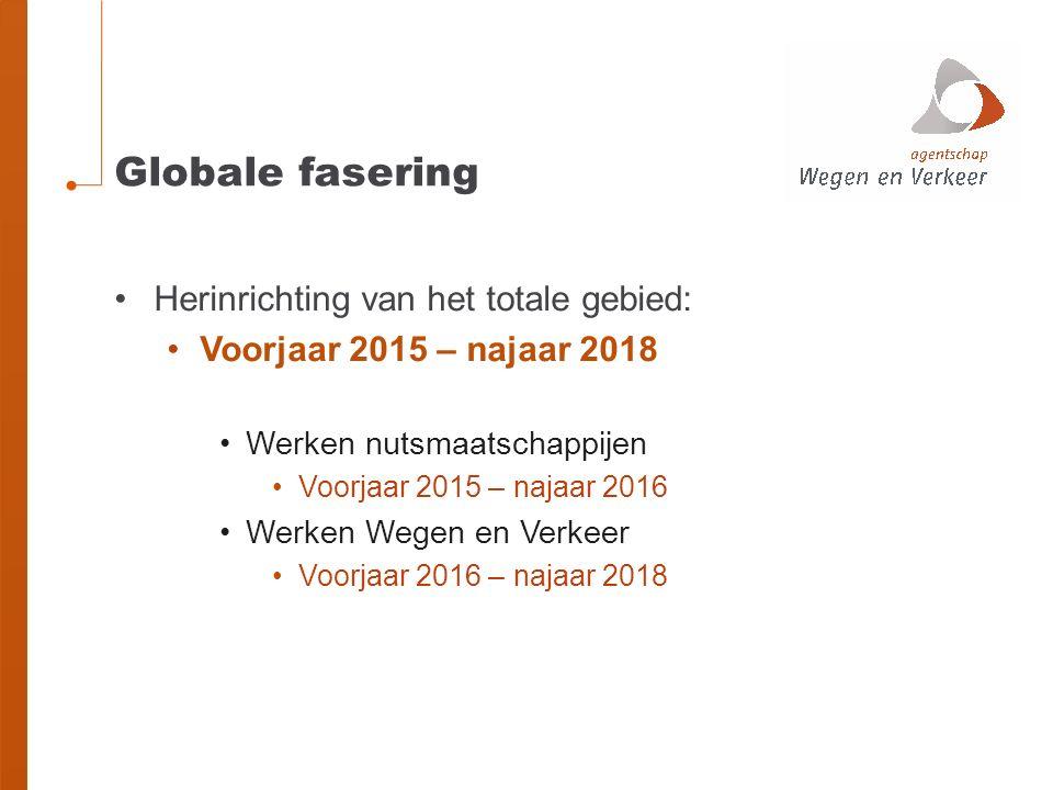 Globale fasering Herinrichting van het totale gebied: Voorjaar 2015 – najaar 2018 Werken nutsmaatschappijen Voorjaar 2015 – najaar 2016 Werken Wegen en Verkeer Voorjaar 2016 – najaar 2018