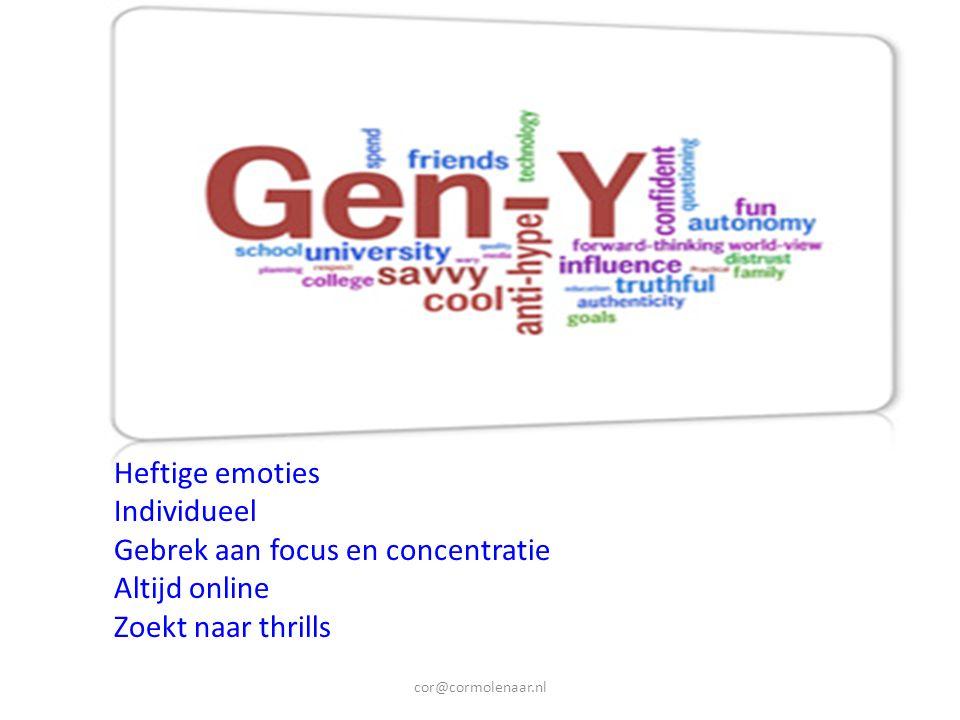 Heftige emoties Individueel Gebrek aan focus en concentratie Altijd online Zoekt naar thrills