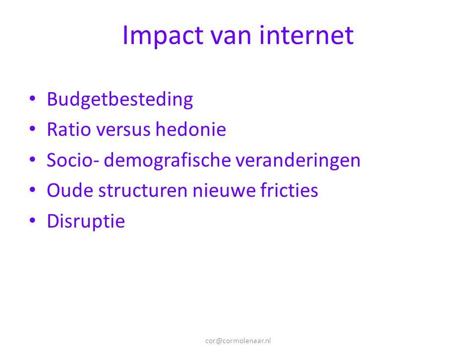 Impact van internet Budgetbesteding Ratio versus hedonie Socio- demografische veranderingen Oude structuren nieuwe fricties Disruptie cor@cormolenaar.nl