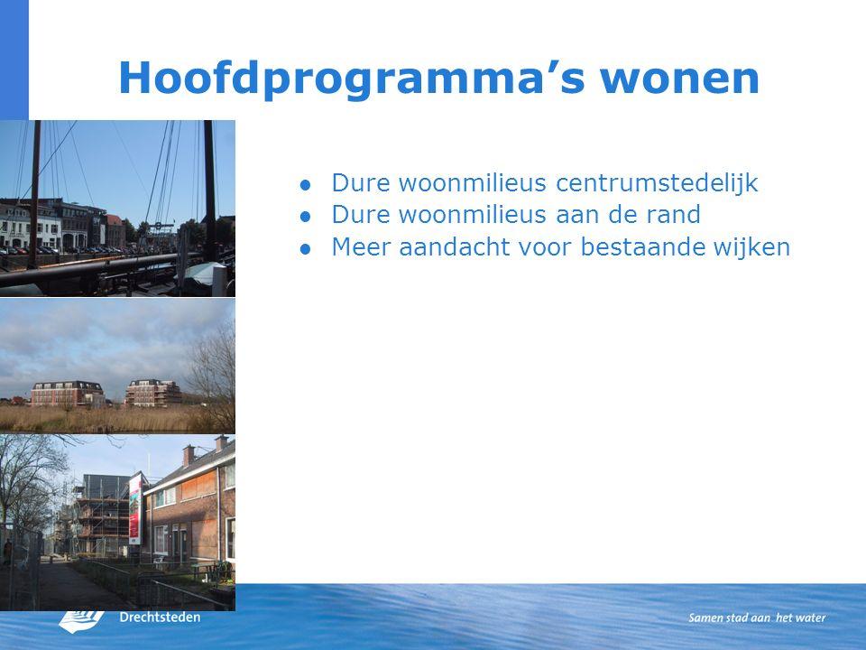 Hoofdprogramma's wonen Dure woonmilieus centrumstedelijk Dure woonmilieus aan de rand Meer aandacht voor bestaande wijken