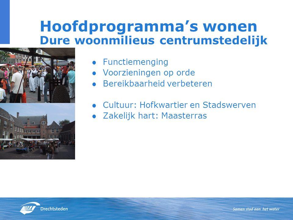 Hoofdprogramma's wonen Dure woonmilieus aan de rand Dure woningen in groene omgeving Combi met recreatie, dicht bij buitengebied Grote uitleg: afronden met groter accent op rust en ruimte Zuidrand van Dordrecht Waterhoven Volgerlanden, Oostpolder, Baanhoek-west: afronden