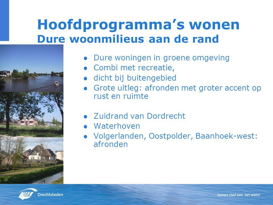 Hoofdprogramma's wonen Dure woonmilieus aan de rand Dure woningen in groene omgeving Combi met recreatie, dicht bij buitengebied Grote uitleg: afronde