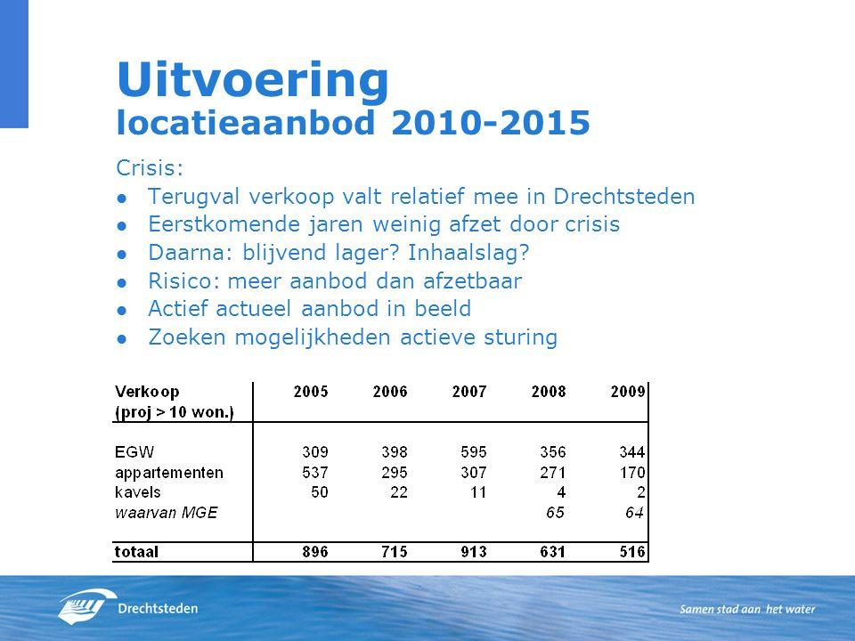Uitvoering locatieaanbod 2010-2015 Crisis: Terugval verkoop valt relatief mee in Drechtsteden Eerstkomende jaren weinig afzet door crisis Daarna: blij