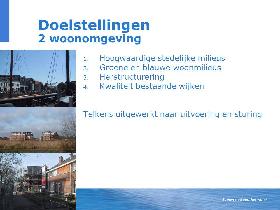 Doelstellingen 2 woonomgeving 1. Hoogwaardige stedelijke milieus 2. Groene en blauwe woonmilieus 3. Herstructurering 4. Kwaliteit bestaande wijken Tel
