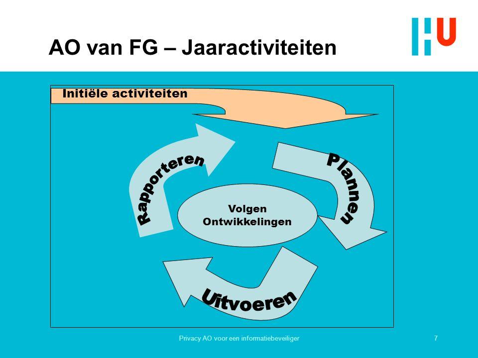 7Privacy AO voor een informatiebeveiliger AO van FG – Jaaractiviteiten Initiële activiteiten Volgen Ontwikkelingen