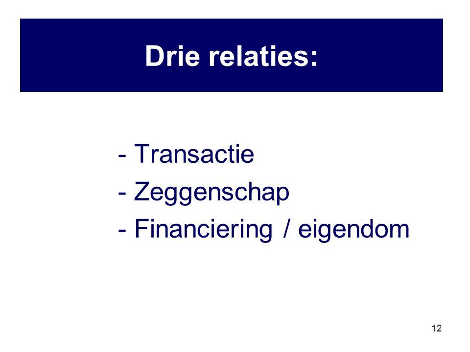 12 - Transactie - Zeggenschap - Financiering / eigendom Drie relaties: