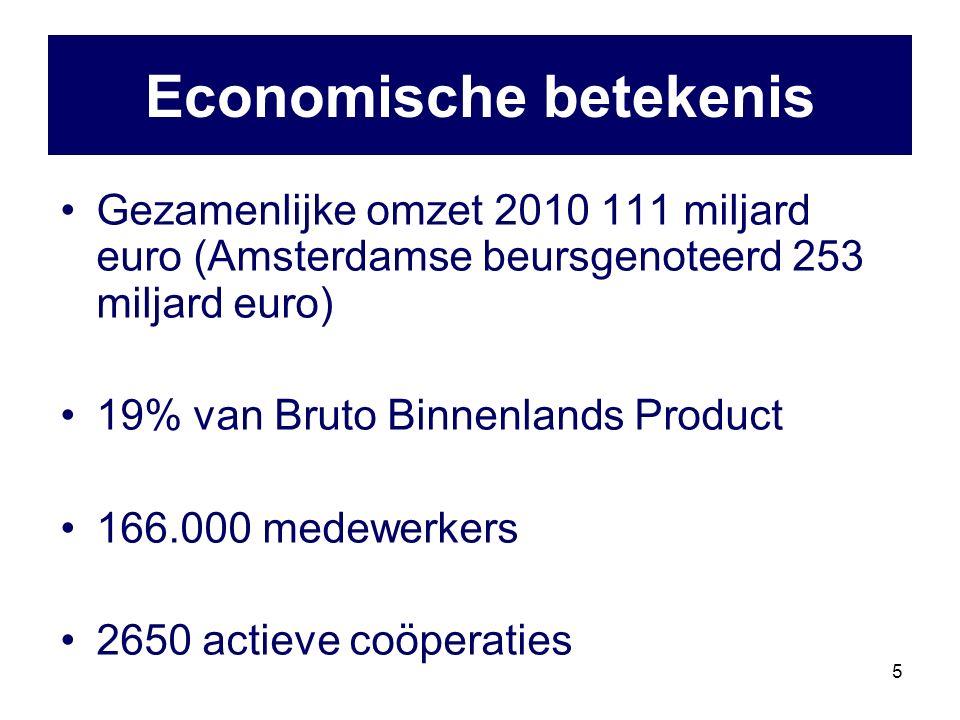 5 Gezamenlijke omzet 2010 111 miljard euro (Amsterdamse beursgenoteerd 253 miljard euro) 19% van Bruto Binnenlands Product 166.000 medewerkers 2650 actieve coöperaties Economische betekenis