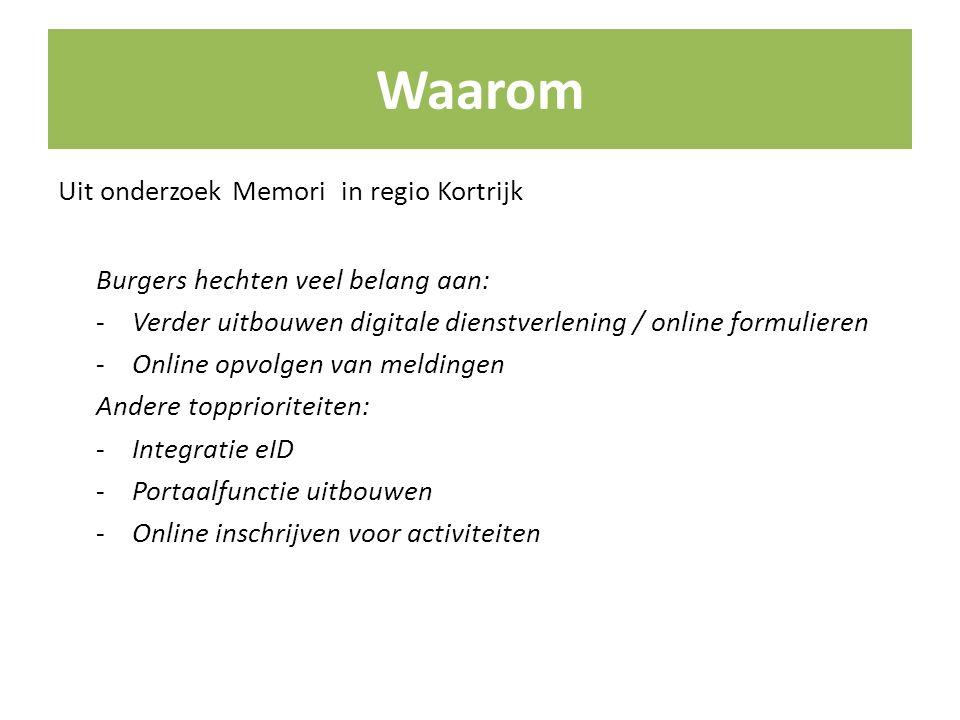 Waarom Uit onderzoek Memori in regio Kortrijk Burgers hechten veel belang aan: -Verder uitbouwen digitale dienstverlening / online formulieren -Online