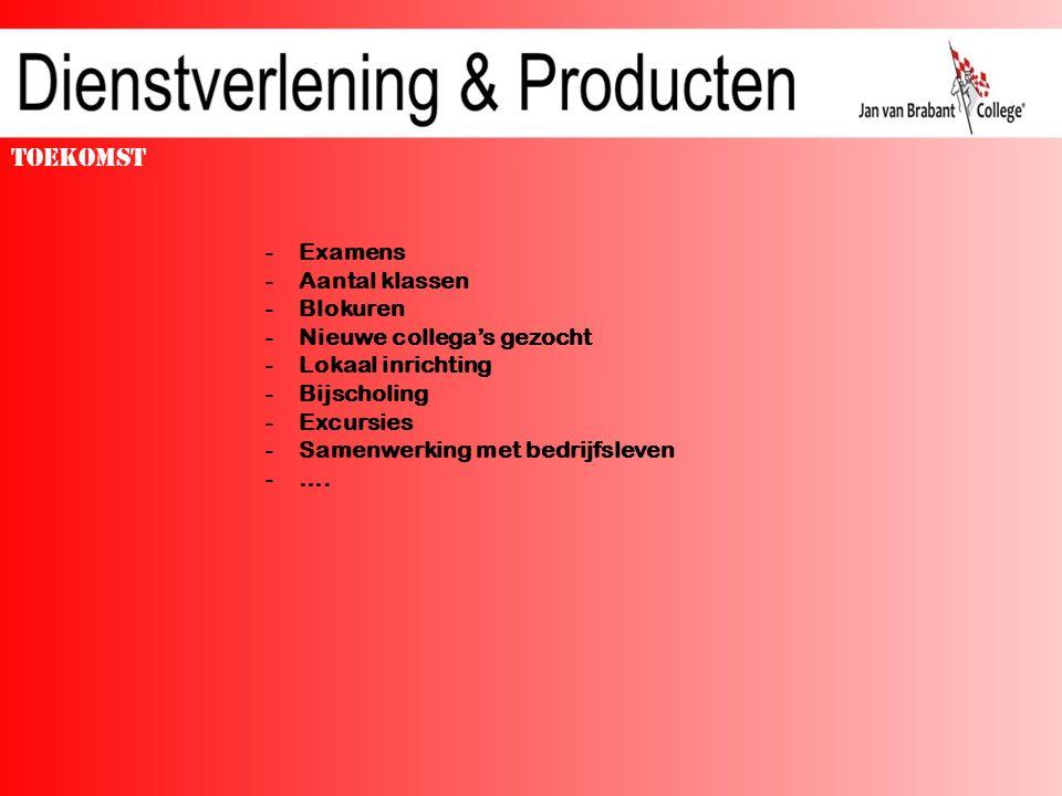 Toekomst -Examens -Aantal klassen -Blokuren -Nieuwe collega's gezocht -Lokaal inrichting -Bijscholing -Excursies -Samenwerking met bedrijfsleven -….