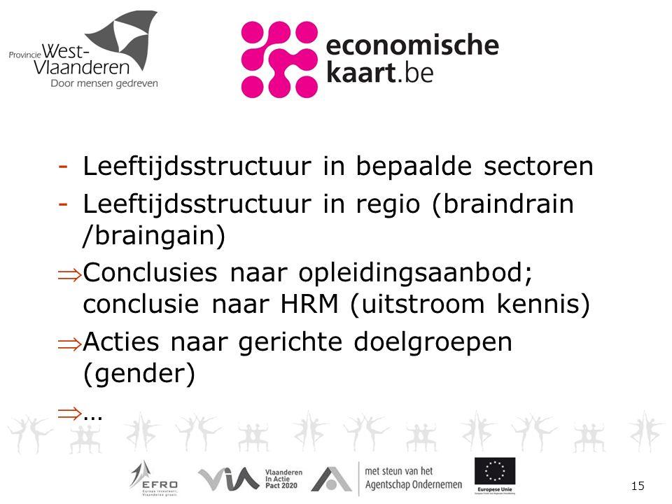 -Leeftijdsstructuur in bepaalde sectoren -Leeftijdsstructuur in regio (braindrain /braingain) Conclusies naar opleidingsaanbod; conclusie naar HRM (uitstroom kennis) Acties naar gerichte doelgroepen (gender) … 15