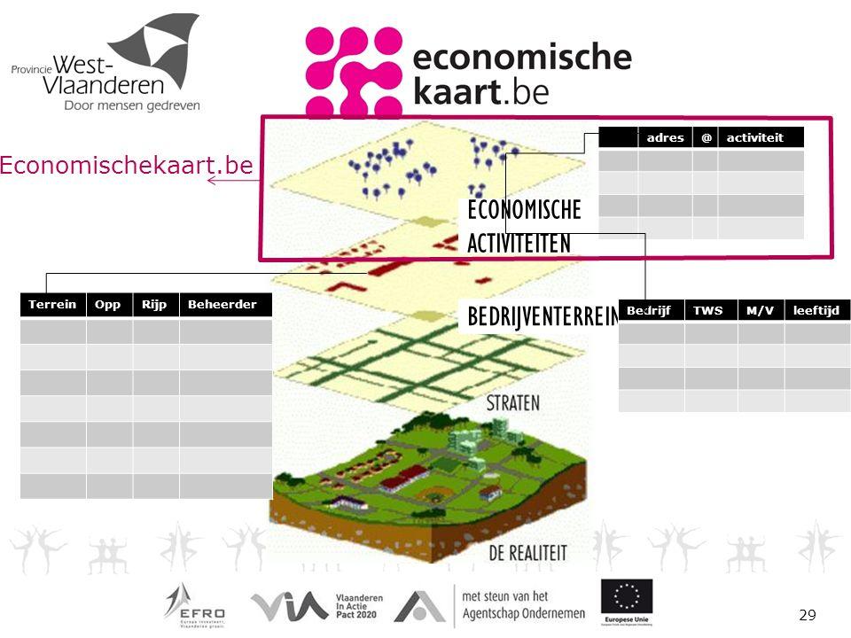 29 ECONOMISCHE ACTIVITEITEN BEDRIJVENTERREINEN BedrijfTWSM/Vleeftijd adres@activiteit TerreinOppRijpBeheerder Economischekaart.be