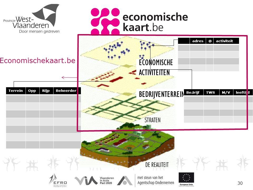 30 ECONOMISCHE ACTIVITEITEN BEDRIJVENTERREINEN BedrijfTWSM/Vleeftijd adres@activiteit TerreinOppRijpBeheerder Economischekaart.be