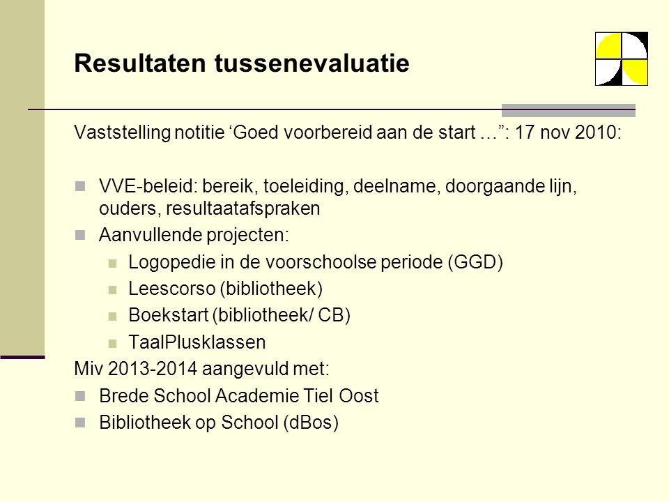 """Resultaten tussenevaluatie Vaststelling notitie 'Goed voorbereid aan de start …"""": 17 nov 2010: VVE-beleid: bereik, toeleiding, deelname, doorgaande li"""