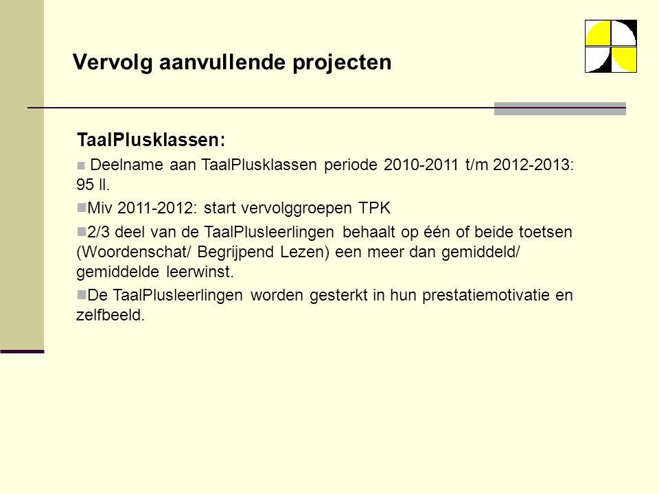 Vervolg aanvullende projecten TaalPlusklassen: Deelname aan TaalPlusklassen periode 2010-2011 t/m 2012-2013: 95 ll. Miv 2011-2012: start vervolggroepe