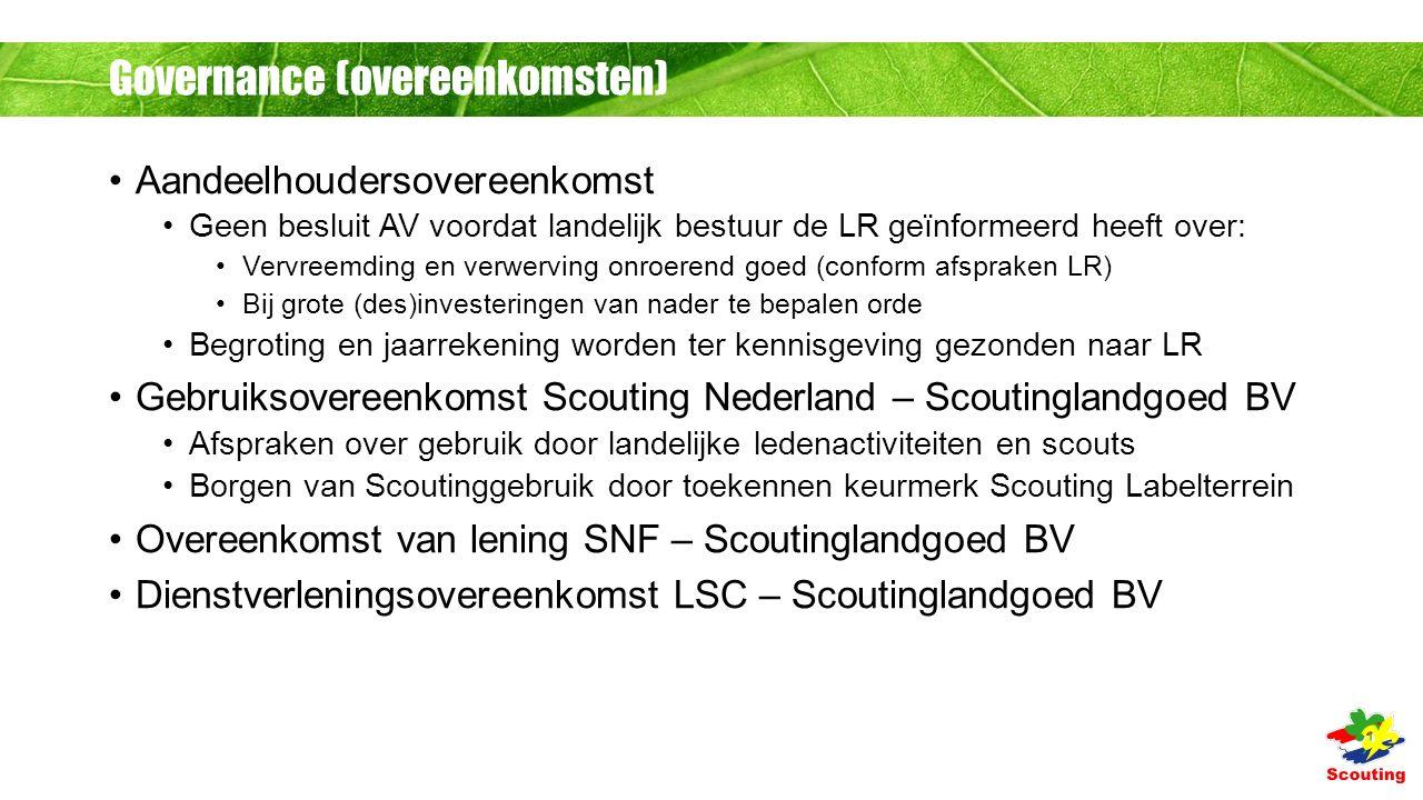 Governance (overeenkomsten) Aandeelhoudersovereenkomst Geen besluit AV voordat landelijk bestuur de LR geïnformeerd heeft over: Vervreemding en verwerving onroerend goed (conform afspraken LR) Bij grote (des)investeringen van nader te bepalen orde Begroting en jaarrekening worden ter kennisgeving gezonden naar LR Gebruiksovereenkomst Scouting Nederland – Scoutinglandgoed BV Afspraken over gebruik door landelijke ledenactiviteiten en scouts Borgen van Scoutinggebruik door toekennen keurmerk Scouting Labelterrein Overeenkomst van lening SNF – Scoutinglandgoed BV Dienstverleningsovereenkomst LSC – Scoutinglandgoed BV