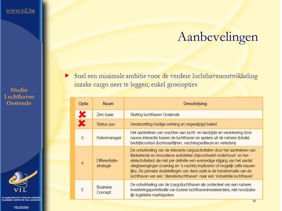 14 www.vil.be VIL©2006 Studie Luchthaven Oostende  Snel een minimale ambitie voor de verdere luchthavenontwikkeling inzake cargo neer te leggen; enkel groeiopties Aanbevelingen  